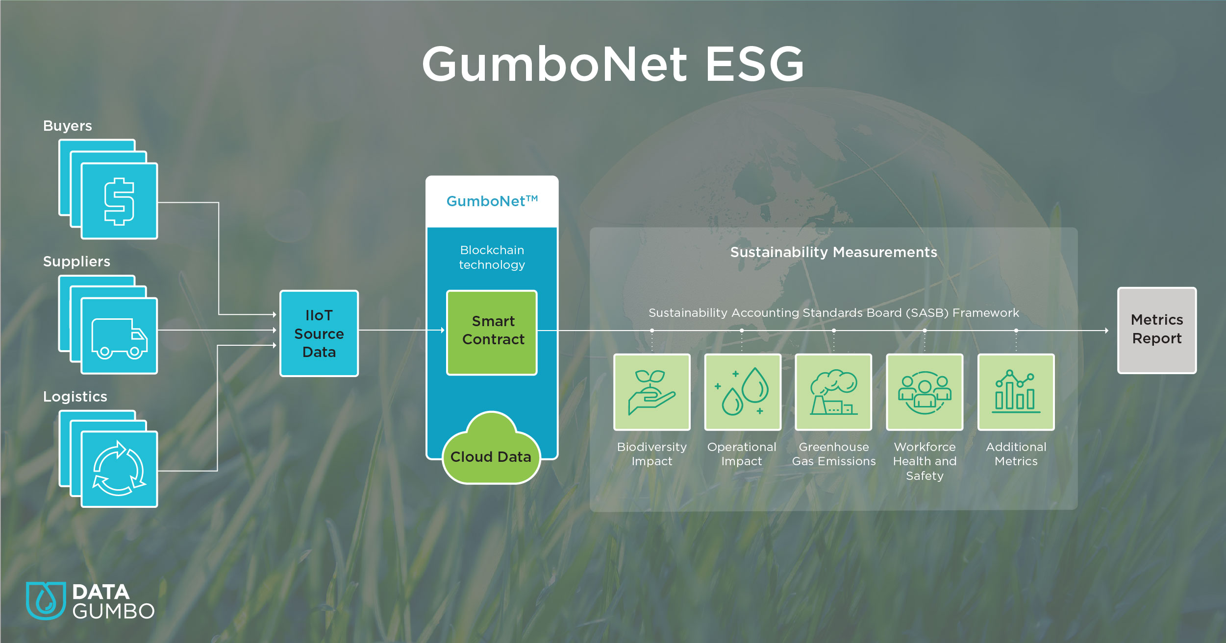 GumboNet-ESG_1200x630-2